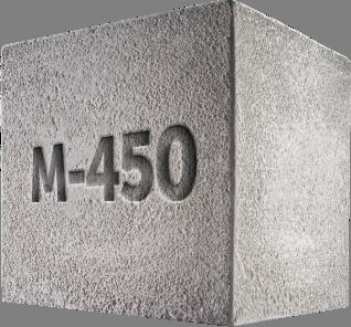 Бетон в35 купить часцы бетон